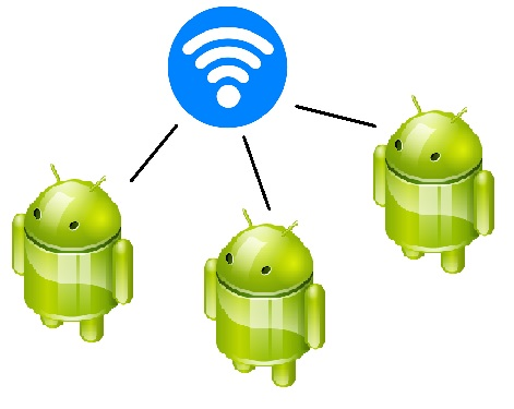 Android local networking using NSD - Talentica