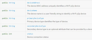 WiFi direct – android local networking - Talentica