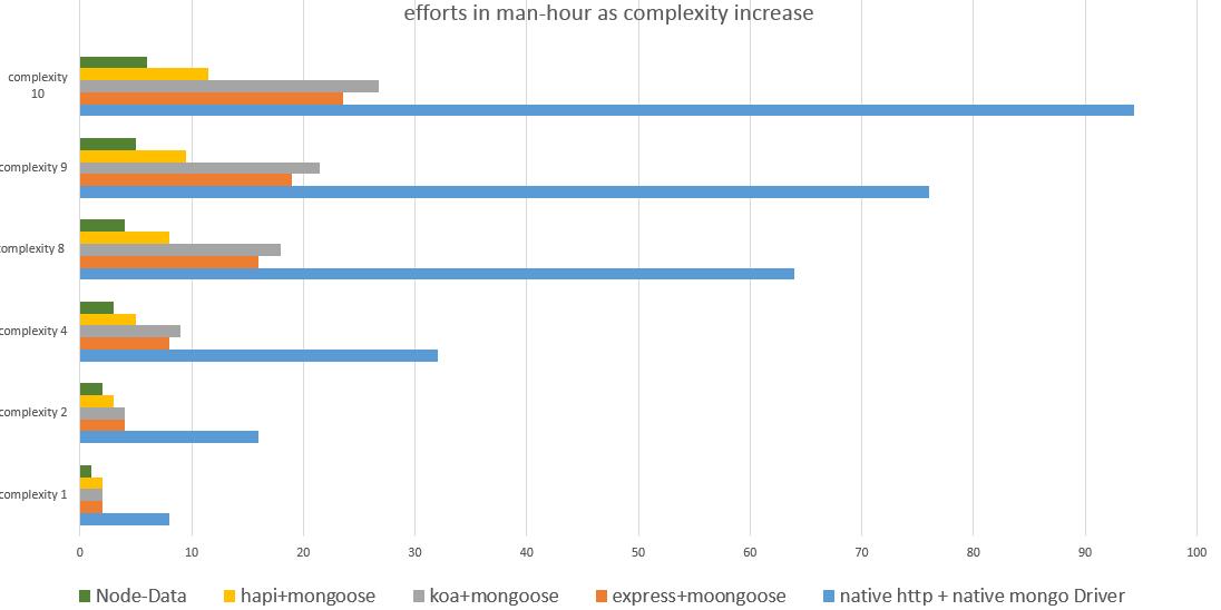 node-data-productivitypng