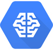 Google Cloud Machine Learning Software